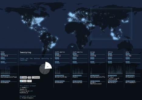 Tweet Ping : visualiser les tweets en temps-réel   Geeks   Scoop.it