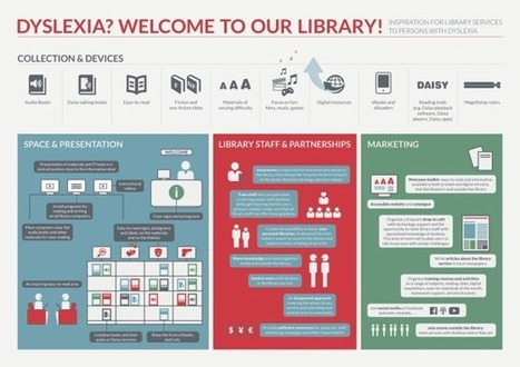 IFLA Guidelines for Library Services to Persons with Dyslexia – Revised and extended | School Libraries around the world | Scoop.it