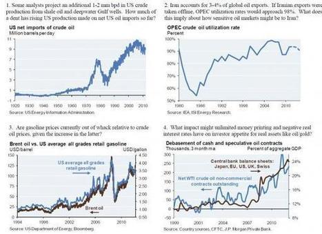 #JPM Pwns #NancyPelosi | ZeroHedge | Commodities, Resource and Freedom | Scoop.it