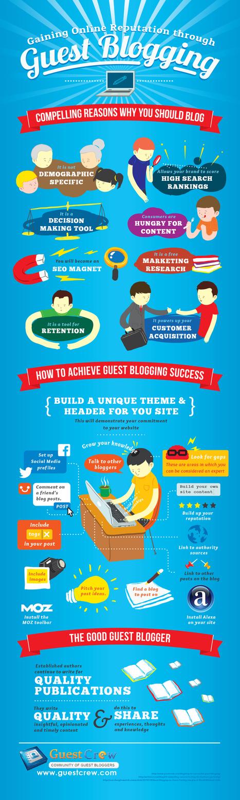 Gaining Online Reputation Through Guest Blogging | Infographics | Scoop.it