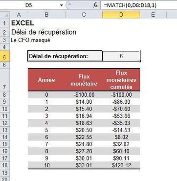Excel: La fonction Match ou Equiv pour calculer le délai de récupération   Le CFO masqué   Modélisation financière   Scoop.it