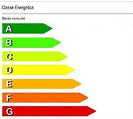 Certificazione energetica: quando è necessaria | A casa, in casa, per la casa e più | Scoop.it