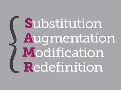 Technology SAMR Model for Administrators - Part 1: Staff Presentations | Digital Collaboration | Scoop.it