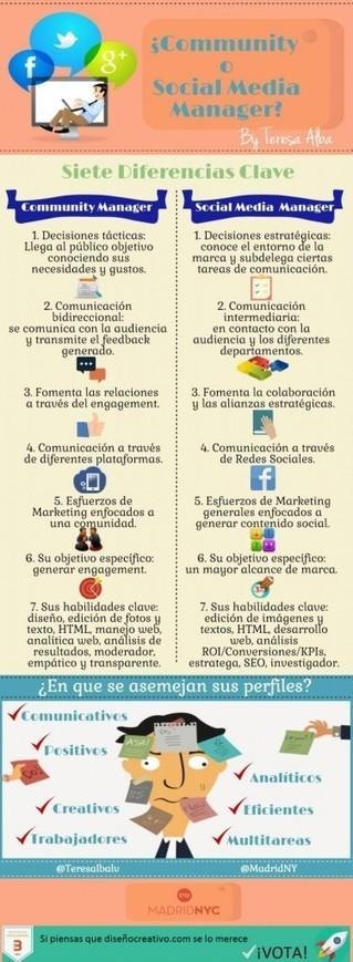 Diferencias básicas entre un Community Manager y un Social Media Manag | PlanasMedia | Scoop.it