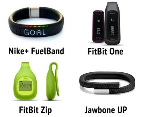 A Comparison of 4 Popular Fitness Gadgets   Technology from hitechmom.com   Scoop.it