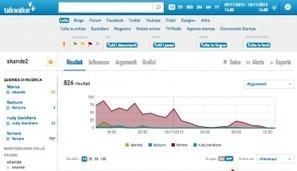 Talkwalker: analisi e monitoraggio delle conversazioni sul web | social media marketing | Scoop.it