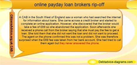 Find A Payday - Your source to Direct Payday Loan Lenders - Too Many Brokers on Payday Websearches | Payday Lenders | Scoop.it
