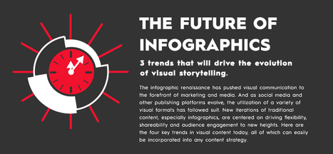 An Infographic on the Future of Infographics | Public Relations & Social Media Insight | Scoop.it