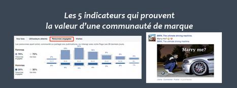 Les 5 indicateurs qui prouvent la valeur d'une communauté de marque | Initia3 - Conseils numériques TPE - PME | Scoop.it