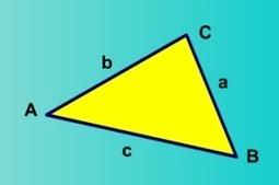 Congruencia de triángulos - Eduteka | TEORÍA DE NÚMEROS | Scoop.it