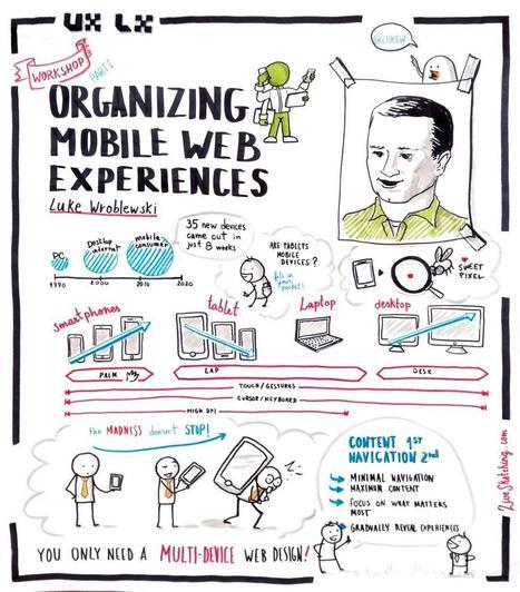Twitter / LiveSketching: Luke Wroblewski (@lukew) - ... | My visual talk | Scoop.it