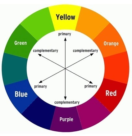 Corporate Color For Your Brand Or Business? | Articles | Graphic Design Junction | Discours corporate automobile | Scoop.it