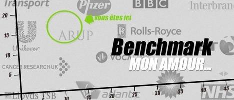 L'importance du benchmark digital | Ecosystème Digital | Scoop.it
