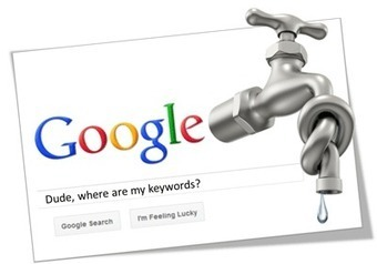 Adobe Digital Marketing Blog | How Google's Expanded Search Encryption Impacts Adobe Analytics | Best-of webmarketing for 2013 | Scoop.it