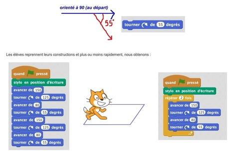 Algorithmique et programmation, un levier  pour développer des compétences mathématiques | TICE, Web 2.0, logiciels libres | Scoop.it