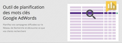 Bien choisir ses mots clés sur les réseaux sociaux | Actua web marketing | Scoop.it