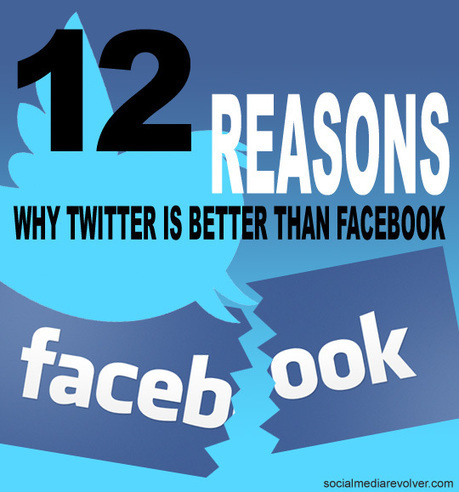 12 Reasons Why Twitter Is Better Than Facebook - Social Media Revolver | Social Media Useful Info | Scoop.it