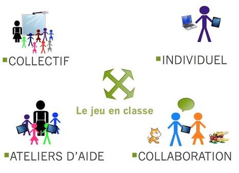 Ludique, numérique et apprentissages en 1re année du primaire | TELT | Scoop.it