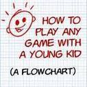 How to Play Any Game with a Kid (Flowchart) | Educational Games and Toys | Scoop.it