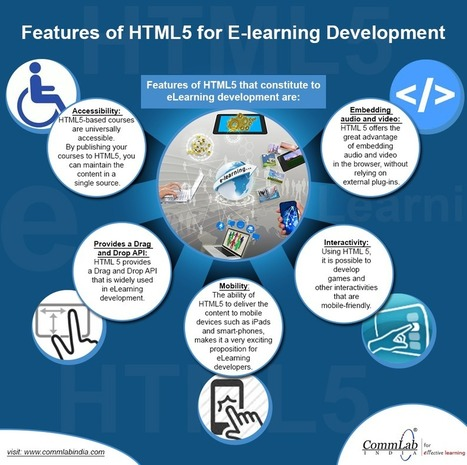 Benefits of Using HTML5 for E-learning Development #Infographic | social media marketing | Scoop.it