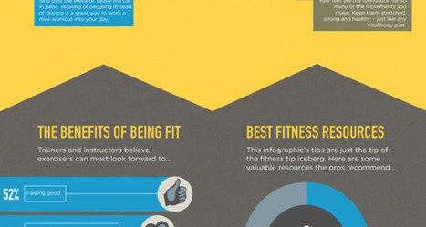 The Anatomy of A New Fitness Routine Infographic | Health & Fitness, The Fitness Business, and Family Health | Scoop.it