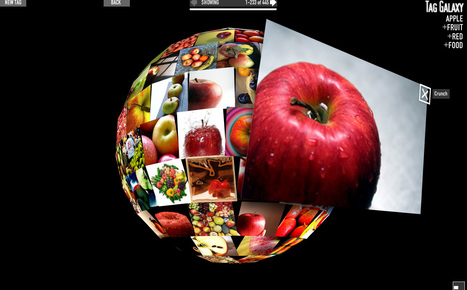 Tag Galaxy | Contemporary Learning | Scoop.it