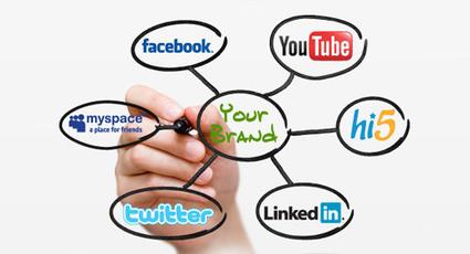 Facebook Marketing in Malaysia | Acme E-Connect, Social Media Marketing Company | Scoop.it