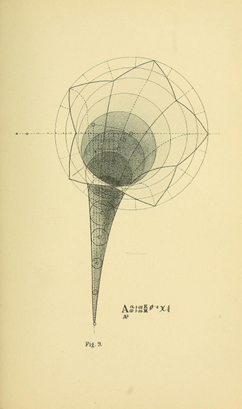 Geometrical Psychology: Benjamin Betts's 19th-Century Mathematical Illustrations of Consciousness | Visual Thinking | Scoop.it