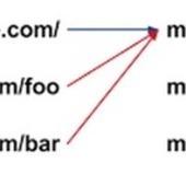 Google Prepares 'Several Ranking Changes' For Sites Not Configured For ... - WebProNews   Mobile websites   Scoop.it