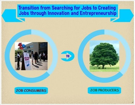 Searching for jobs is Ordinary, but Creating jobs for oneself and others is Extraordinary.   Emprendimiento, Innovación y Gerencia   Scoop.it