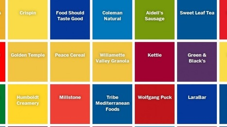 What Multinational Conglomerate is Behind Your Favorite Organic Food? | @FoodMeditations Time | Scoop.it