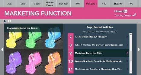 I due nuovi strumenti di LinkedIn che dovresti conoscere. | Digital Marketing News & Trends... | Scoop.it