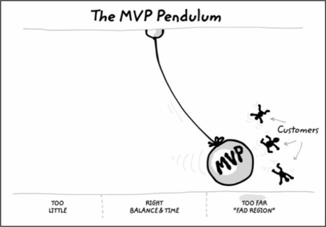 Our Dangerous Obsession With The MVP   TechCrunch   Product & Business   Scoop.it