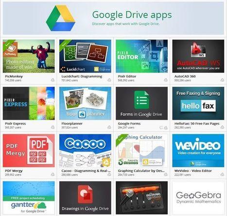 Educational Technology | Digital Learning Guide | Scoop.it