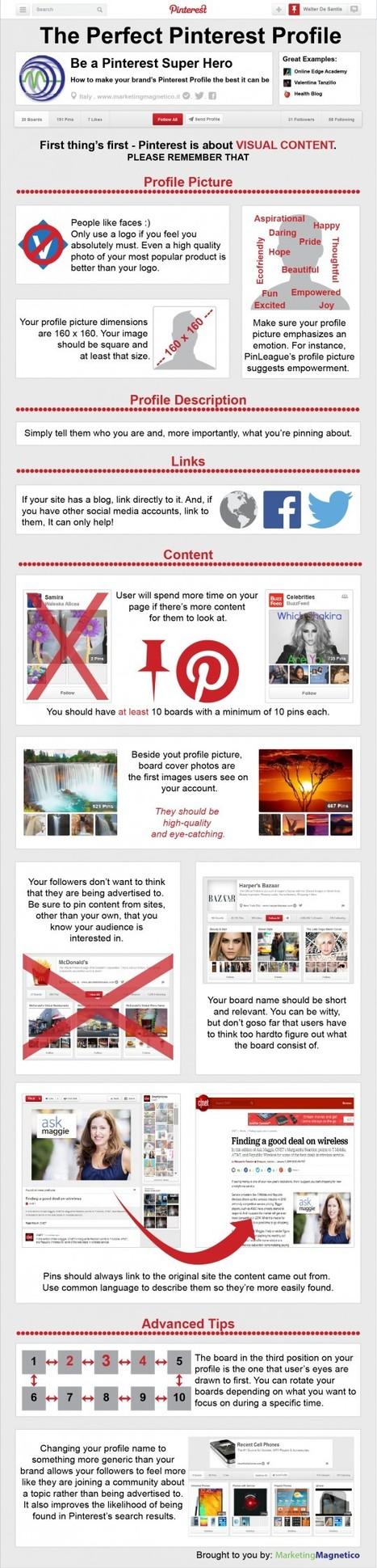 Pinterest : les ingrédients du profil parfait ! [infographie] | Time to Learn | Scoop.it