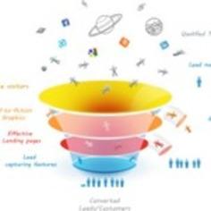 L'inbound marketing pour améliorer vos performances commerciales | Solutions locales | Scoop.it
