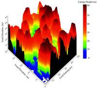 Lidar Remote Sensing for Ecosystem Studies | Remote Sensing - Vegetation Classification & Condition | Scoop.it