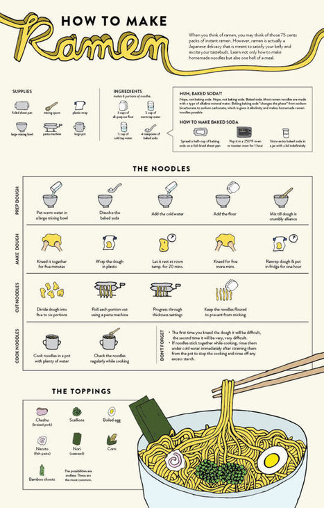 This Graphic Shows You the Easiest Way to Make Homemade Ramen | Bazaar | Scoop.it