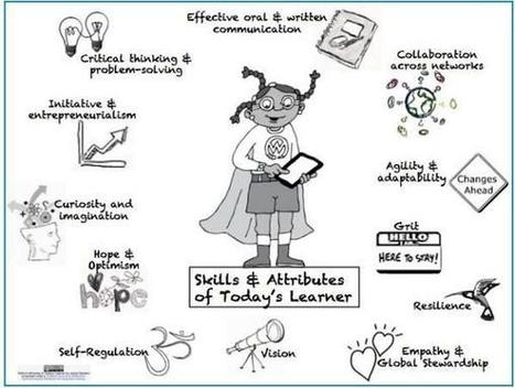 Twitter / Silvana_Hoxha: The 12 Must-Have Skills Of ... | Motivating EFL learners via technology | Scoop.it