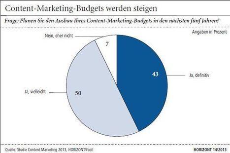 PR-Transfer » Content Marketing | Marketing 2.0 - Ein Blick über den Tellerrand | Scoop.it