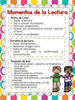 Momentos, Estrategias y Modalidades de Lectura en la RUTA DE MEJORA - Imagenes Educativas | Recull diari | Scoop.it