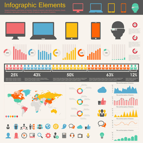 Why We Love Infographics | Strategy | Scoop.it