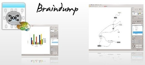 Braindump | Calligra Suite | Digital Presentations in Education | Scoop.it