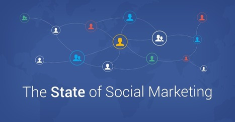 The State of Social Marketing 2014 | Social Media Highlights | Scoop.it