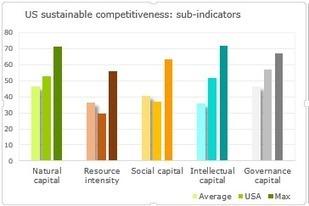 uk competitiveness
