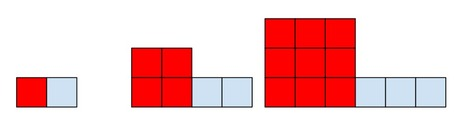 Math Thinking   Digital Tools for Math Teaching   Scoop.it