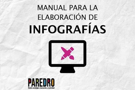 Whitepaper: Manual para la elaboración de Infografías | Educacion, ecologia y TIC | Scoop.it