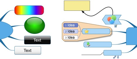 NovaMind 5 - Mind Mapping Software | Digital Presentations in Education | Scoop.it
