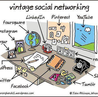 12 Indicadores de que lo estás haciendo bien en redes sociales   Pedalogica: educación y TIC   Scoop.it