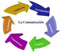 #Comunicacion : En Comunicación el Storytelling es el Rey y el Periodismo continuará reinventándose | Comunicación Estratégica y Relaciones Públicas | Scoop.it